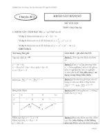 Tài liệu tham khảo ôn tập thi tốt nghiệm 2013 chuyên đề 2 khảo sát hàm số