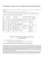 Bài giảng bảo tồn đa dạng sinh học - Chương 4