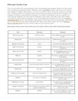 Chuyên đề ôn tập: Phrasal  Verbs