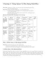 Bài giảng bảo tồn đa dạng sinh học - Chương 1
