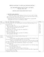 Đáp án HSG Văn 8 (08-09)