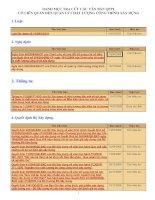 DANH mục TRA cứu các văn bản QPPL có LIÊN QUAN đến QUẢN lý CHẤT LƯỢNG CÔNG TRÌNH xây DỰNG