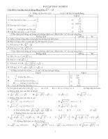 Bài tập trắc nghiệm toan 9