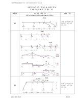 BÀI tập cơ học kết cấu II