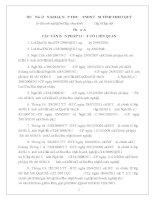 Hướng dẫn khai nộp thuế Thu nhập doanh nghiệp mới nhất 2013