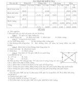 Đề kiểm tra 1 tiết toán 8