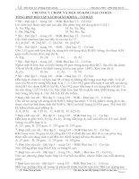 BT SKG-Cơ bản chương 7- Fe -cr-cu