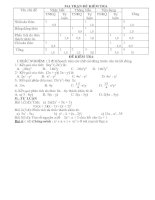 KT toán 8 chương 1