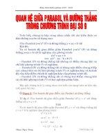 Một số dạng toán về quan hệ giữa ĐƯỜNG THẲNG và PARABOL (Đại số 9)