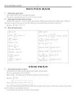 Tuyển tập các bài toán tích phân (Có lời giải)
