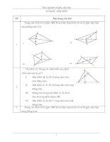 Các câu hỏi trắc nghiệm toán 9