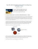 Hướng dẫn sử dụng phầm mềm vễ hình 3D cabri 3D