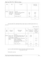 Định mức dự toán xây dựng 1776 p10