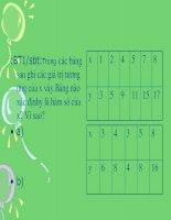 tiết 19 :nhắc lại và bổ xung các khái niệm về hàm số
