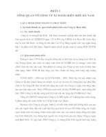 BIỆN PHÁP NÂNG CAO HIỆU QUẢ ĐỔI MỚI CÔNG NGHỆ TẠI CÔNG TY XI MĂNG KIỆN KHÊ