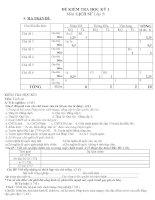 Noel 2008-Đề thi Lịch sử  HK1 lớp 8 kèm đáp án (Đề 13)