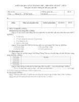 Đè kiểm tra lịch sử lớp 9 HK II