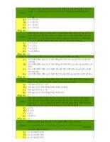 150 câu hỏi trắc nghiệm môn Vật lý (có đáp án)