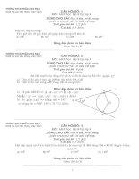 Ngan hang cau hoi hinh 9 (HK II) -Đ.Nam