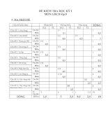 Đề thi và đáp án học kì I Môn GDCD lớp 8 (mới)