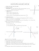 Luyện thi vào 10 - Hàm số và đồ thị