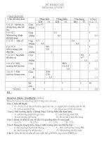 Giáng sinh 08 Đề thi và đáp án học kì 1 môn địa lý lớp 7(đề 6)