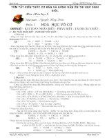 Các chuyên đề bồi dưỡng HSG Hoá 9- Phần 1( Hoá vô cơ 1)