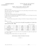 Đề thi HSG Địa lý 12