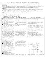 Bài 31: Phương trình trạng thái của khí lý tưởng