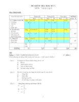 Noel 2008-Đề thi HK1& đáp án - Lý lớp 8 (Đề 09)