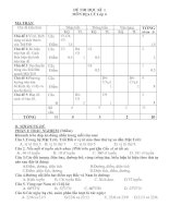 (Giángsinh 08) Đề thi học kì 1 và đáp án Môn Địa lý lớp 6(Đề 4)