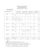 Noel 2008-Đề thi Lịch sử  HK1 lớp 9 kèm đáp án (Đề 13)