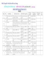 Kế hoạch giảng dạy bộ môn Toán 8 (08-09) (up lại)