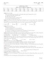 Kiểm tra 1 tiết phần Từ trường