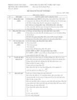 kế hoạch ôn tập KHII2008(THCS vĩnh xương-angiang)