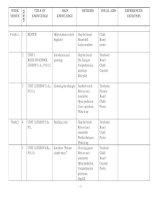 Kế hoạch bộ môn anh văn 7