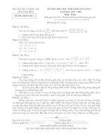 đề chọn hsg toán 8-2008
