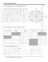 Bảng công thức lường giác dùng cho 10 - 11- 12