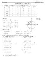 công thức lượng giác 11(cực hay)