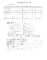 Noel 2008-Đề thi Lịch sử  HK1 lớp 6 kèm đáp án (Đề 14)