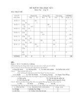 Noel 2008-Đề thi Lịch sử  HK1 lớp 6 kèm đáp án (Đề 15)