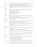 325 câu hỏi trắc nghiệm lịch sử