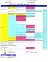 Lộ trình học chuyên ngành quản trị kinh doanh