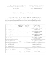 Thông báo tuyển sinh năm 2012