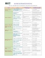 Danh sách khách hàng PSD