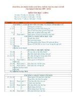 Phương án phân phối chương trình THCS môn tin học lớp 6
