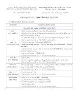 Kế hoạch đào tạo năm học 2012- 2013