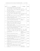 Danh mục đề tài NCKH về môi trường- các tỉnh