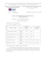 Báo cáo tình hình quản trị công ty công ty cổ phần vận tải và dịch vụ petrolimex hải phòng