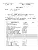 Thông báo điều chỉnh và sắp xếp các lớp học phần